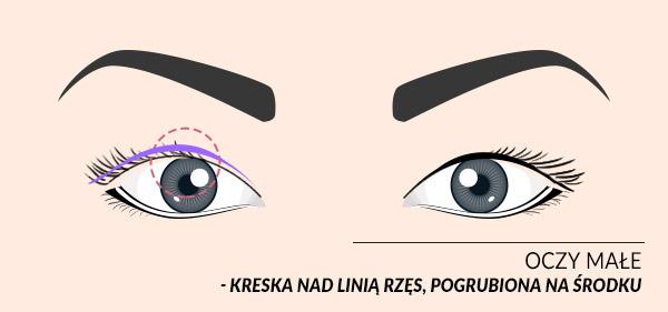 oczy5