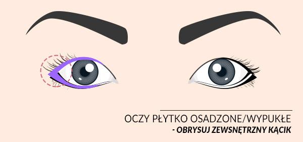 oczy6