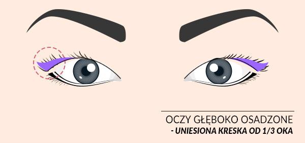 oczy7